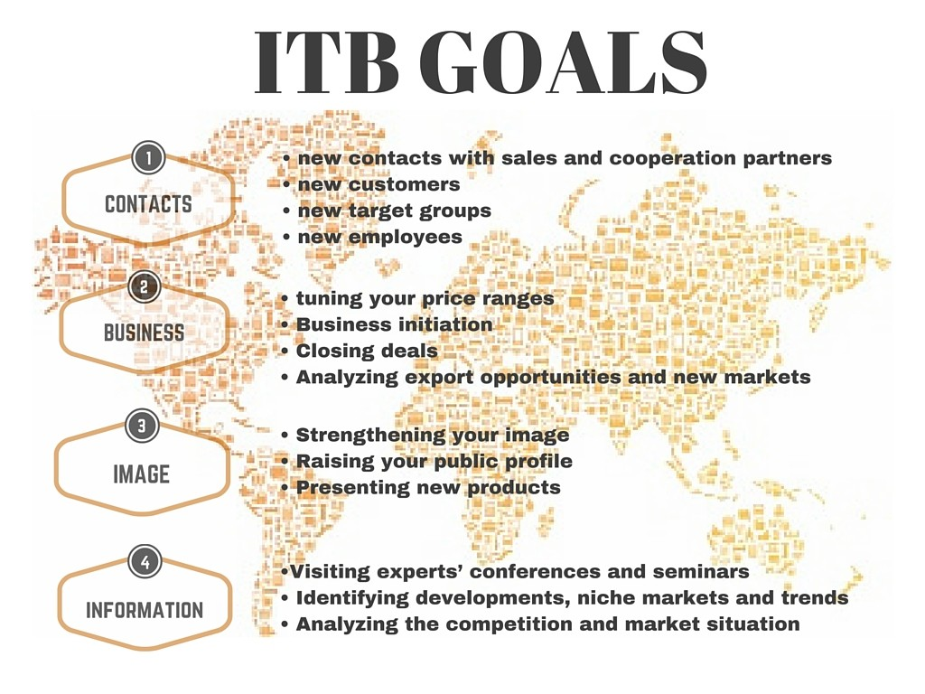 ITB GOALS, itb, itb 2016, itb berlin, small tour operators, tour operator, tourism, berlin, benefits, small tour operator