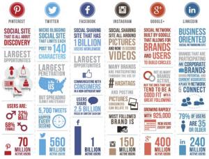 social-media-platforms-tour-providers-travel