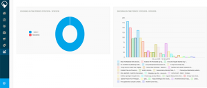 orioly, booking system, analytics