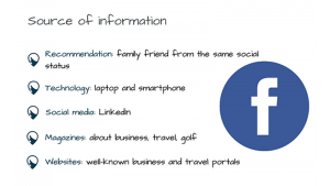 customer avatar, defining ideal customer, avatar, customers, customer, ideal customer, survey, questionnaire, questions, data, information, tour operators, online booking, source of information, social media, facebook