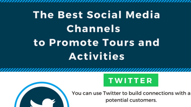 infographic,about,social media channels