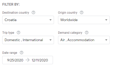 Google travel insights search box for destination insights