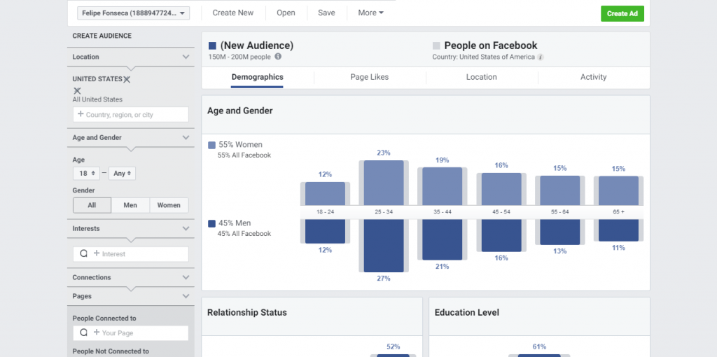 Facebook Audience Insights interface screenshot