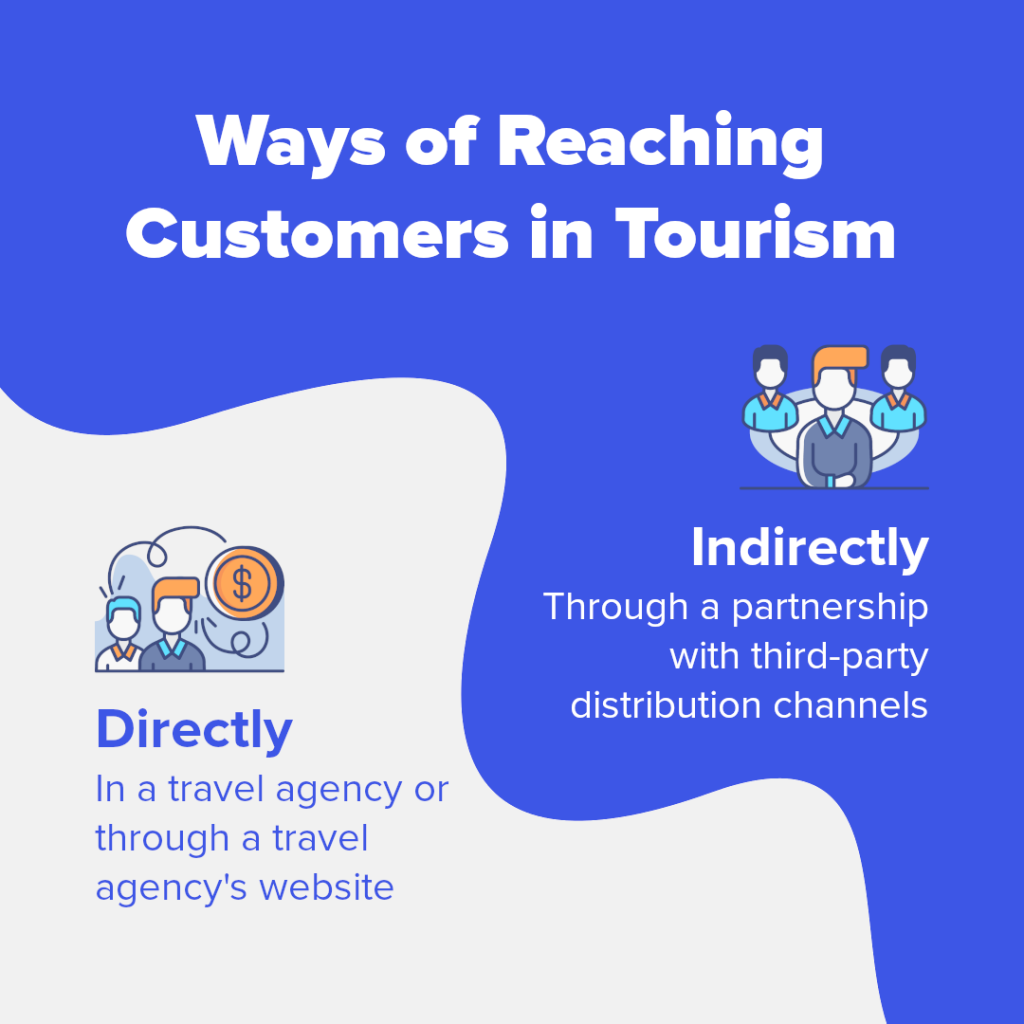 Distribution channels in travel and tourism infographic