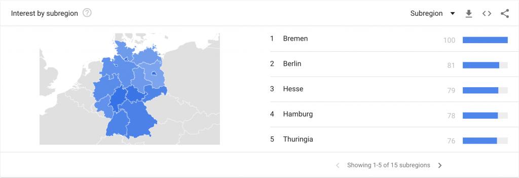 google travel trends in germany screenshot